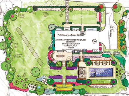Austin Ganim Landscape Design LLC